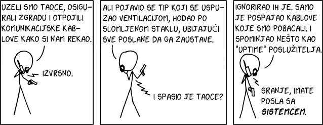 Sistemac je uvijek posvećen svom poslu. :)